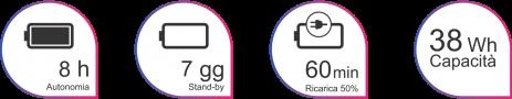 icone_batteria
